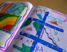 science vocabulary homework menu free
