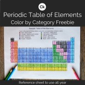 Periodic Table Back to School Color by Category ChemKate Free