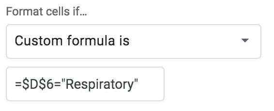 conditional formatting pixel art google sheets custom formula education teacher